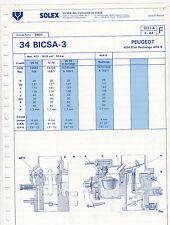 Fiche SOLEX  34 BICSA- 3  PEUGEOT 404 U et Rechange 404 - 8