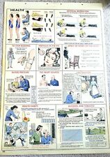 "Original 1955 Science Pull Down School Chart of Health  28.5 x 42""  Welch Man."