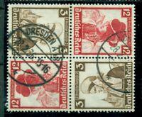 Deutsches Reich, Nothilfe, Nr. 2 x K 26 gestempelt