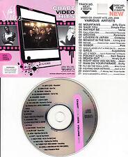 VCD VIDEO CD COLDPLAY PARAMORE RIHANNA PINK BEYONCE KEVIN RUDOLPH AKON DUFFY