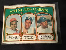1971 N.L. R.B.I. Leaders Hank Aaron Joe Torre Willie Stargell 1972 #87