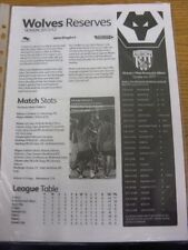 Teams S-Z West Bromwich Albion Reserves Football Programmes
