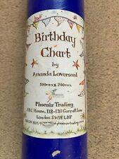 Birthday Chart by Amanda Loverseed