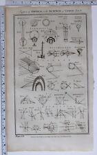 1788 ORIGINALE stampa ottica scienza della visione POLIEDRO parhelion diagrammi