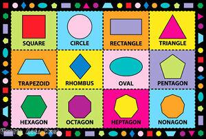 3x5 Educational Kids Rug  Math Geometrical Shape Math Carpet School Time New