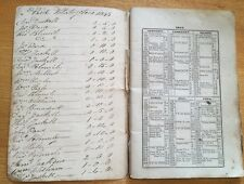 1843 - Handwritten Account Book, Manuscript.