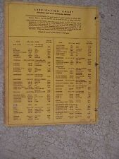 1941 Evinrude Elto Lubrication Spark Plug Shear Pin Charts WE HAVE BOAT STUFF S