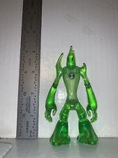 Ben 10 Alien  Figure Goop