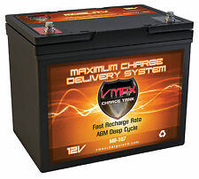 VMAX MB107 12V 85ah Johnson Controls GC12V75 AGM Group 24 Battery Replaces 75ah