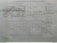 ANNALES PONT et CHAUSSEES - Influence des irrigation sur une nappe souterraine