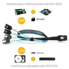0.5M Mini SAS 36P SFF 8087 to 4 SATA 7Pin Target Hard Disk Splitter Data Cable