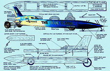 Build a LAND SPEED RECORD CAR  Blue Flame jetex (or rocket) F/S Printed Plans