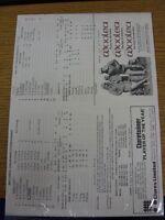 27/07/1985 Cricket Scorecard: Somerset v Essex (Written Results).  When listing