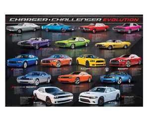 """Dodge Charger & Challenger Evolution Muscle Cars Poster 36"""" x 24"""" BRAND NEW"""