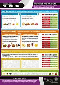 Understanding Nutrition   Improve Nutrition & Healthy Eating   Laminated