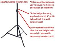 Easiest TV Antenna Attic Mount Avail, Tool-less Tripod with Signal Peaking Tech