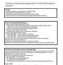 EU Law LLB Revision Notes
