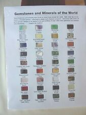 (R-69) Real specimens GEM gemstone Mineral IDENTIFICATION I.D. ID chart rock