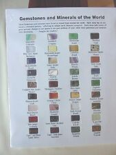 (R-69) Real specimens GEM gemstone Mineral IDENTIFICATION I.D. ID chart rock