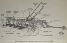 John Deere Plow 55 Ebay. John Deere 55b 55h Special Tractordrawn Moldboard Plow Parts Catalog Manual Jd. John Deere. John Deere G100 Plow Parts Diagram At Scoala.co