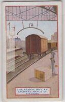 Railroad Loading Gauge Train Car Tunnel 90+  Y/O Trade Ad Card