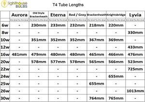 T4 Fluorescent Tubes For Under Shelf Lighting