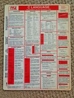 1985 Plastic 8.5 x 11 C Language Instant Reference Card Computer Programming