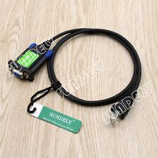 Programming RIB cable Motorola radio CM300 GM300 CDM1250 M1225 MAXTRAC CDM1550