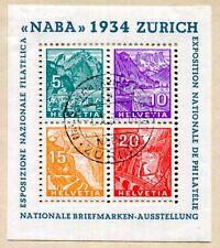 SCHWEIZ 1915-1935 gestempelte kleine SAMMLUNG mit BLOCK1(57259c