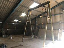 More details for portable gantry crane