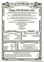 PERSONALISED  PARCHEMENT SCROLL 16th 18th 21st 30th 40th 50th 65th 75th BIRTHDAY