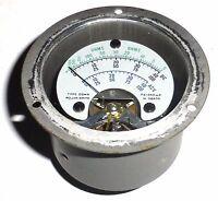 Microampèremètre étanche 0-250 µA DC - US NOS NIB - Idéal pour vu-mètre original