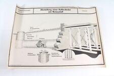 Ancienne image Lehrtafel collective moyens de protection absteifung Cave Plafond avec notauslaß