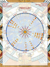 Best Place Report- Love, Money, Career, etc (Astrology Chart) Art-Wheel