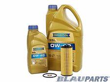 Mercedes-Benz CLA45 AMG Oil Change Kit – 2014-16 2.0L 4 Cyl. – MB 229.5 0W-40