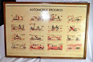 """c1966 General Motors Framed Print. GM published.  """"Automobile Progress"""" 34""""X23"""""""