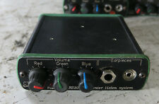 CTP prs300 presentador sistema de escucha