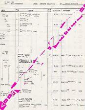Chuck Mangione US Tour Itinerary May 1980