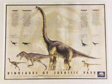 Dinosaurs of Jurassic Park Vintage 1993 Spielberg T-Rex Raptor Promo Poster