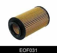 COMLINE EOF031 OIL FILTER FIT OX153D1 OPEL
