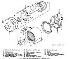 19,000+ pg.  170+ Army Air Compressor Manuals CD