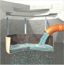 High-Tex-Filter Textilfilter für Regenwassernutzung Aquaroc Hydrophant