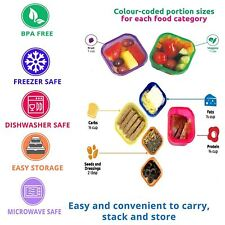 7 PORTION CONCROL FOOD CONTAINERS SAFE,DISHWASHER SAFE,BPA FREE WITH STICKERS
