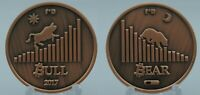 2017 Bear/Bull 1oz Physical Bitcoin BTC Copper Brass Metal Coin Token Round Chip