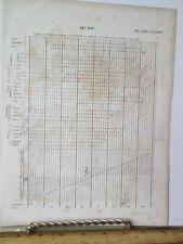 Vintage Print,MUSIC,Edinburgh Encyclopedia,c1800