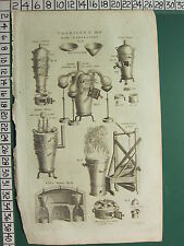 c1778 PRINT ~ CHEMISTRY LABORATORY VARIOUS EQUIPMENT FURNACE IRON POT SMELTING