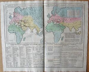 1829 ANTIQUE MAP- LAVOISNE- WORLD KNOWN TO ANCIENTS/POSTERITY OF NOAH
