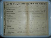 Riley RM 1.5 Litro 1949-55 nueva bomba de combustible Kit de reparación fprk 15