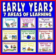 CD EYFS 7 AREAS OF LEARNING EARLY YEARS  DISPLAY PLANNING PRIMARY + A4 LETTERING