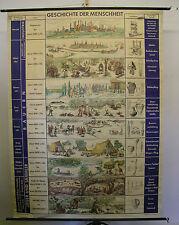 Schulwandkarte Geschichte der Menschheit Glauben Gesellschaft 159x215cm Rakete